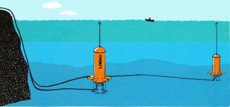 Tiefenwasserbelüftung Limno_kl_30