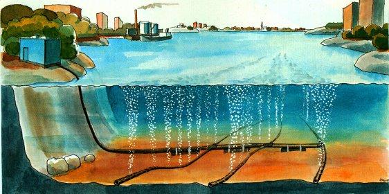 Restaurierung von Gewässern mittels Destratifikation