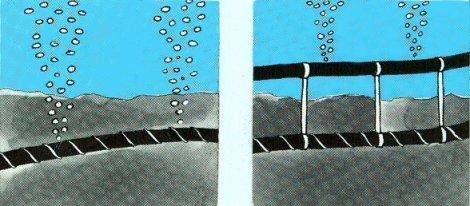 Boden- und Ballonmontage der Destratifikationsanlage